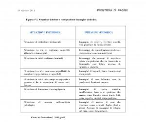 La funzione terapeutica della fiaba - L. Gargelli - TABELLA